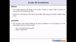 Oilu Stock Chart How To Trade Crude Oil Inventories Trade Oil Etf