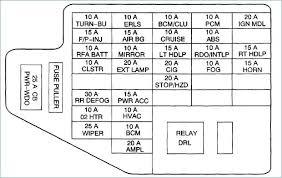 2003 pontiac vibe fuse box wiring diagrams best 2003 pontiac vibe gt fuse box diagram layout trusted wiring diagrams 2010 pontiac g6 fuse box 2003 pontiac vibe fuse box