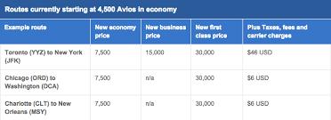 Ba Avios Upgrade Chart Ba Eliminates 4 500 Avios Awards In The Us