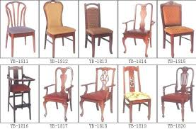 Different Types Of Furniture Styles Antique Furniture Types Of