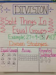 Division Anchor Chart For 3rd Grade Math Subtraction