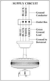 rtaimage eid 907500000000csj feoid body refid 0em500000000goc for rtaimage eid 907500000000csj feoid body refid 0em500000000goc for hampton bay fan wiring diagram
