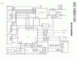 wiring schematic kenwood car stereo wiring image kenwood car stereo wiring instructions wiring diagram on wiring schematic kenwood car stereo