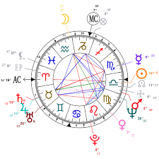 Astrology And Natal Chart Of John Lennon Born On 1940 10 09