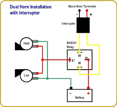 auto horn wiring diagram auto wiring diagrams online wiring diagram for car horn the wiring diagram