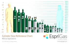 Gas Cylinder Size Chart 22 You Will Love Oxygen Clothing Size Chart