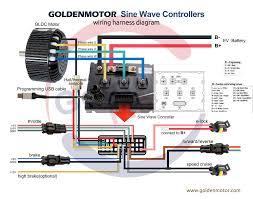 motor controller sine wave controller vector controller alibaba com