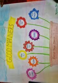 Good Manners Chart Manners Activities Manners For Kids