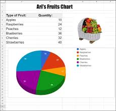 Google Classroom Make A Simple Spreadsheet And Pie Chart