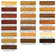 Minwax Interior Stain Wood Putty Color Chart Elegant