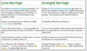 if a it guy is asked to write a comparison thiyaku s blog love vs arranged marriage