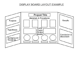Template For Science Fair Project Display Board Layout Example Science Fair Data Chart Newscellar Info