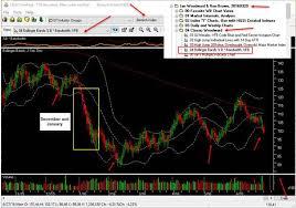 Hgsi Stock Market Early Morning Insights June 28 2016 Hgsi