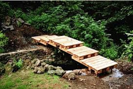 Small Picture Backyard Bridges Design Backyard design and Backyard ideas