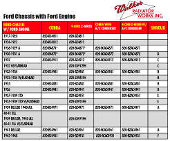 Chevy Engine Size Chart Walker Z Ac491 2 Z Series 32 Ford Radiator Ac Condenser Chevy Engine