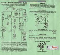 wiring diagrams and schematics appliantology frigidaire refrigerator model frt21tngw1 wiring diagram · ge electric dryer model dbxr453evoww troubleshooting and tech sheet