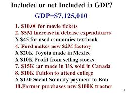 What Is Not Included In Gdp Macro Economics 1 What Is Macroeconomics Macroeconomics