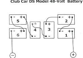 36 volt yamaha battery wiring diagram go golf cart e z batteries 48 Volt Club Car Wiring 2001 ez go 36 volt wiring diagram ignition switch charger receptacle batteries reversing tail light power