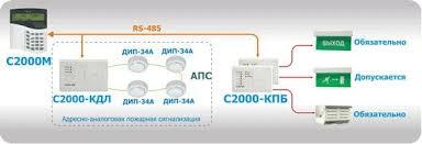 Обновлённый контрольно пусковой блок С КПБ в проектах  болид контрольно пусковой блок