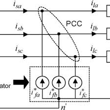 schematic diagram of a 3 phase 4 wire compensated system download 3 Phase Motor Wiring Diagrams at 3 Phase 4 Wire System Diagram