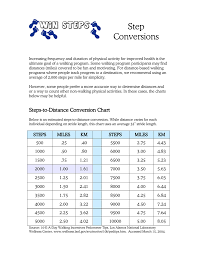Walking Chart Steps To Distance Conversion Chart