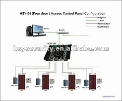 door access control wiring diagram wiring diagrams door access control system wiring diagram nodasystech source f18 id zkaccess