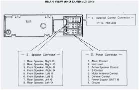 e46 stereo wiring diagram wiring diagram today bmw m3 stereo wiring diagram schema wiring diagram e46 stereo wiring diagram bmw e46 radio wiring