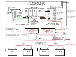 rv electrical wiring diagram & best 50 amp wiring diagram ideas system sensor smoke detector wiring diagram at Fire Alarm Wiring Diagram Air Cond
