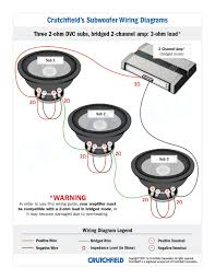 car sound system setup diagram. car sound system wiring diagram bose speaker picturesque carlplant speakers subwoofer setup