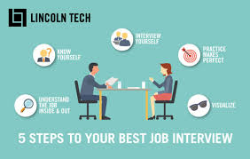 Tips For Interview 5 Job Interview Tips For Success