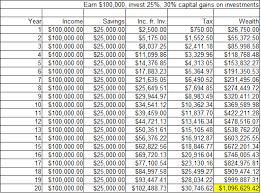 Penny A Day Printable Chart Ripple Bitcoin Chart