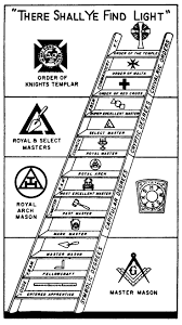 17 Problem Solving Freemason Organization Chart