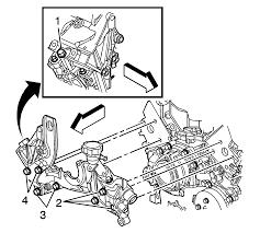 2008 Chevy Impala LT Coolant Leak? - Chevy Impala Forums