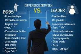 Qualities Of A Good Team Leader Does Donald Trump Have Team Leader Qualities Magnovo