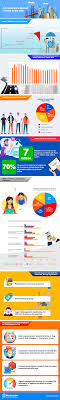 Prudential makes it easy to get a quote and buy a life insurance policy online. Infographics On Life Insurance Market Trends In The United States Life Insurance Marketing Trends Insurance Industry
