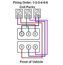 what is the firing order diagram for coils on buick fixya zaraki 30 jpg