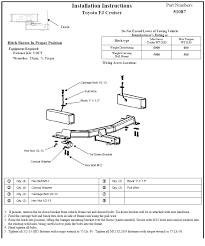 installing trailer wiring harness fj cruiser wiring diagram and trailer wire harness installation nilza