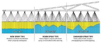 Teejet Spray Tip Wear Chart Dultmeier Sales