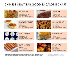 chinese new year goodies calories chart pin on stuff to buy