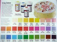 Wilton Food Gel Chart Wilton Fondant Color Mixing Chart Satin Ice Colour