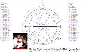 Rihanna Natal Chart Art Astrology Astrology Chart Rihanna And Chris Brown