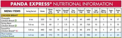 panda express nutrition facts