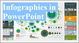 How To Use An Infographic In A Powerpoint Presentation