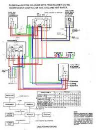 central heating wiring diagram books central image central heating wiring diagrams uk images central idea diagram on central heating wiring diagram books