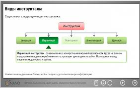 Обучение безопасности и охране труда на предприятии Виды  previous