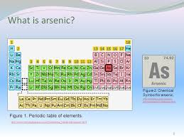 Arsenic as a Global Pollutant Arsenic in Water Presented by ...