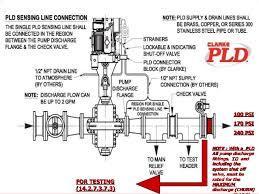 fire pump tutorial Fire Pump Wiring Diagram Fire Pump Wiring Diagram #35 fire pump wiring diagram pdf