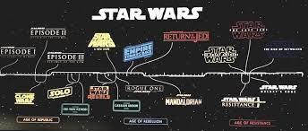 Die Zukunft von Disney+: Kenobi ...