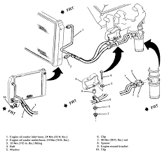chevy silverado wiring diagram discover your wiring 99 s10 water pump 99 s10 water pump also c8500 wiring diagram