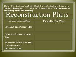 Bell Starter Reconstruction Focus Questions Ppt Video